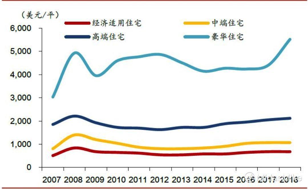 ETF专题:指数投资越南的正确姿势